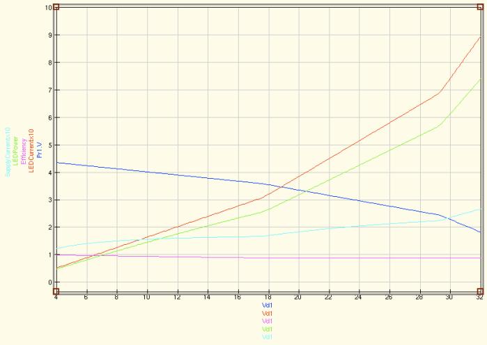 WorkingModelVariableGraphs.png
